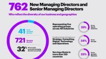 Accenture Names 762 New Managing Directors and Senior Managing Directors