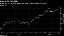 Oil Eases as Investors Assess Pipeline Restart, Lower Stockpiles