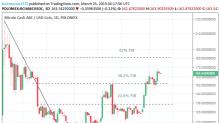 Bitcoin Cash – ABC, Litecoin e Ripple analisi giornaliera – 25/03/19
