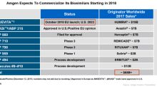 How Amgen's Biosimilars Are Positioned for 2018