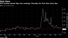 Oil Set for Weekly Loss as Stockpile Gain Offsets Khashoggi Case