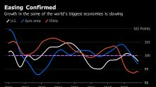 World Economy Wobbles on Eve of Davos With Politics to Blame