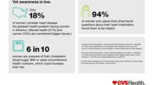 New CVS Health Poll Reveals That A Majority of U.S. Women Are Unaware of Their Personal Risk for Heart Disease