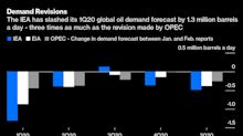 OPEC UnderestimatesChina Virus