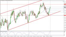 AUD/USD Price forecast for the week of January 15, 2018, Technical Analysis