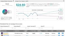 Juniper Snaps Up 128 Technology For $450M To Bolster AI-Portfolio