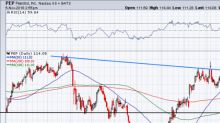 5 Top Stock Trades for Tuesday: Pepsi Is Strong, but Not Activision