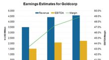 Key Factors Driving Goldcorp's Growth