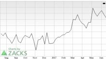 ACI Worldwide, Inc. (ACIW) in Focus: Stock Moves 5.3% Higher