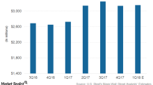 Are U.S. Steel Corporation's 1Q18 Revenue Estimates Conservative?