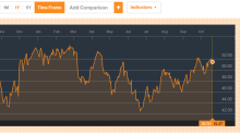 Crude oil at inflection point, as funds pour money into energy