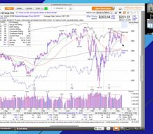UnitedHealth Breaks Out Over Trend Line