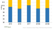 A Look at AstraZeneca's Expense Projections for Fiscal 2018