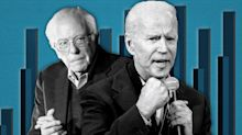 New Yahoo News/YouGov poll shows Biden crushing Sanders in Michigan and other battleground states ahead of Tuesday's primary