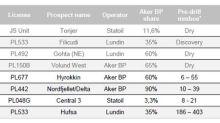 Aker BP: A Potential Long-Term Portfolio Catalyst