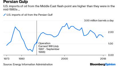 Irán expone cambio de petróleo en golfo Pérsico: Liam Denning