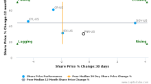Pentair Plc breached its 50 day moving average in a Bullish Manner : PNR-US : January 16, 2017