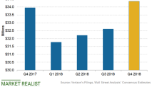 What Analysts Expect from Verizon's Q4 Revenue