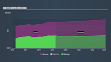 Will Swedbank AB (publ)'s (STO:SWED A) Earnings Grow Over The Next Year?
