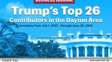 Donald Trump's top 26 contributors in the Dayton area