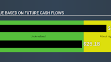 Is There An Opportunity With Systemax Inc.'s (NYSE:SYX) 21% Undervaluation?
