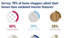 Home is Where the Shag Carpet is? Outdated Design Styles Linger as Dining Rooms Evolve