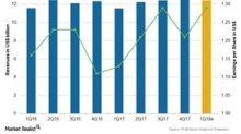 Assessing the Performance of Novartis Stock in 1Q18