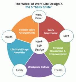 work life balance and employee engagement pdf