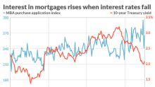 In a waning housing cycle, there may still be home-builder earnings upside