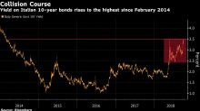 Italian Markets Convulse After Budget Standoff With EU Deepens