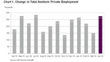 ADP National Employment Report: Private Sector Employment Increased by 275,000 Jobs in April