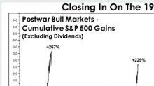 Stocks Drop as Bulls Suffer Exhaustion