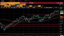 Brusco cambio di umori sull'azionario a inizio mese