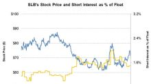 Short Interest in Schlumberger as of May 25