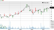 Fortinet (FTNT) to Report Q2 Earnings: What's in the Cards?