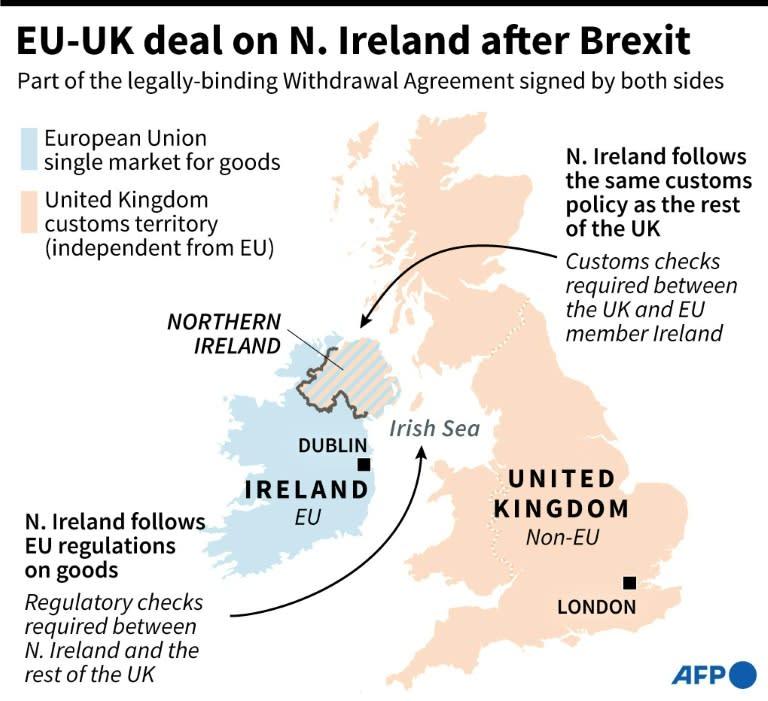 EU-UK deal on N. Ireland after Brexit