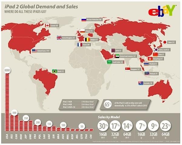 Visualized: eBay's iPad 2 sales, thus far