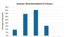 Analysts Revised Target Prices for Ensco and Rowan Last Week