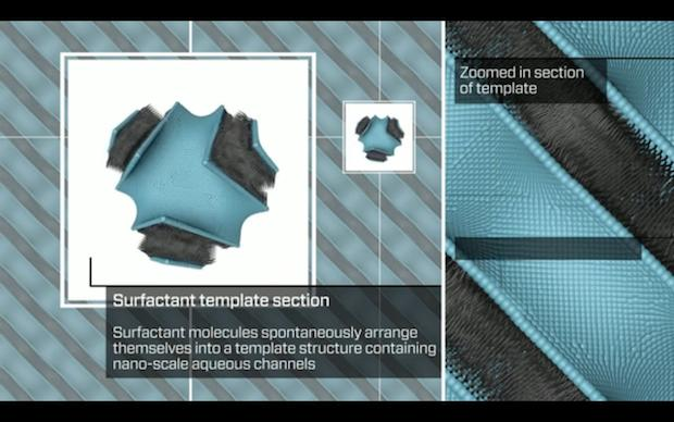 Nature-inspired nano-material builds a better electrode, points to greener future (video)