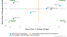 Alliance Holdings GP LP breached its 50 day moving average in a Bullish Manner : AHGP-US : June 14, 2017