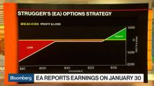 How MKM's Strugger Is Trading EA Ahead of Earnings