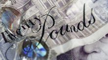 Pound Swings With Bargain Hunters Curbing Pain of Rate-Cut Bets