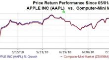 Should You Buy Apple ETFs This Earnings Season?