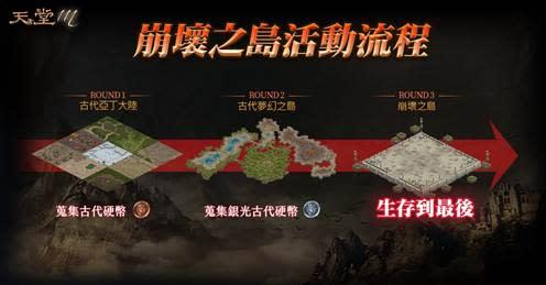 《天堂M》全新副本「崩壞之島」將於6月19日正式推出