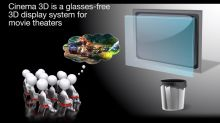 Glasses-free 3D Cinema Screens Could Be On Their Way
