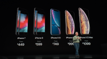 Apple's making it harder than ever to know which iPhone to buy (AAPL)
