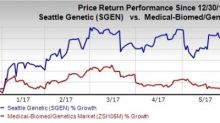 Seattle Genetics Halts Phase III Study on Leukemia Drug