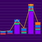 US household wealth surged $20 trillion despite pandemic: ING