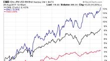 Emerging Market Bond ETFs In Vogue
