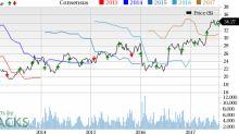 QIAGEN (QGEN) Beats on Earnings & Sales in Q2, Raises View